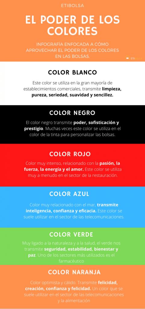 Infografia importancia de los colores Etibolsa 1 482x1024 1 Etibolsa
