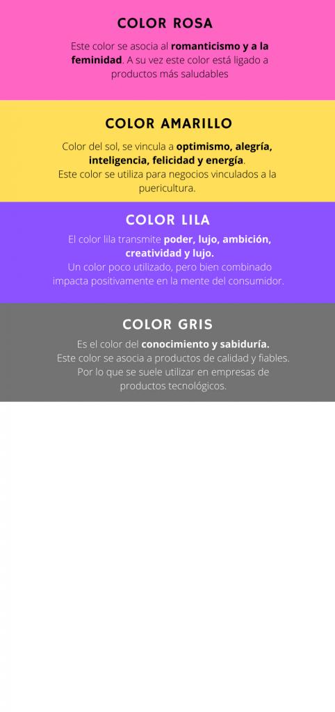 infografia importancia de los colores en las bolsas 2.0 482x1024 1 Etibolsa